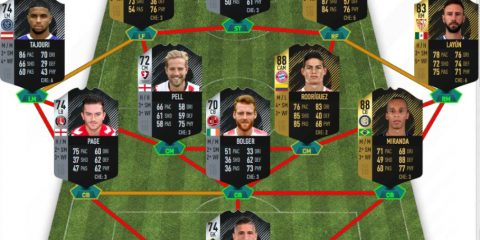 FIFA 18 TOTW 28 Predictions